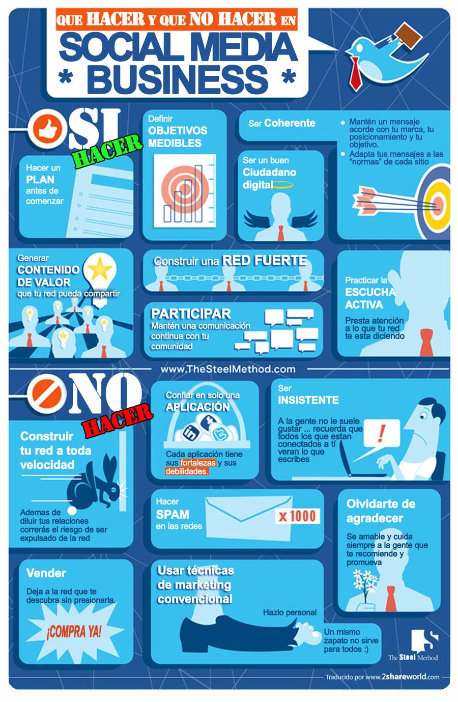 Qué hacer y qué No hacer en las Redes Sociales para tu Empresa