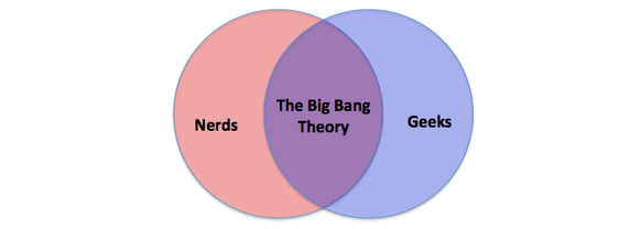 Geek Nerd The Big Bang Theory